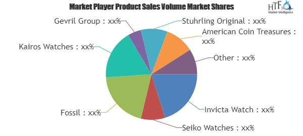 swot analysis of seiko watch company Seiko holdings company profile - swot analysis: seiko remains overly reliant on the japanese market while its toehold in china has weakened over the.