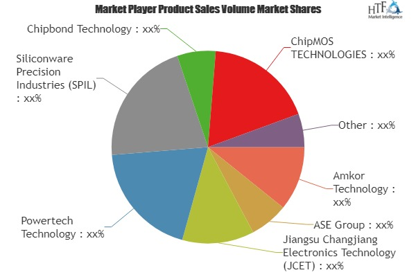 Medical Power Supply Equipment Sales Market Outlook 2024, Global Opportunity & Growth Analysis